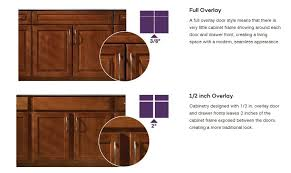 Wood Overlays For Cabinets Cabinetry Options Full Overlay Vs 1 2 Inch Overlay Kitchen People