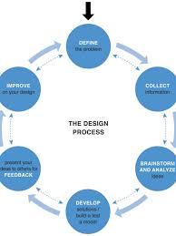 Interior Design Basics Design Shop Interior Designrestaurant Interior Design Details