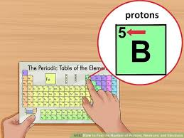 Periodic Table How To Read How To Find The Number Of Protons Neutrons And Electrons