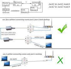 rj45 splitter wiring diagram rj45 wiring diagrams collection