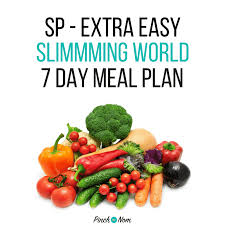 extra easy sp 7 day slimming world meal plans pinch of nom
