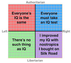 Meme Chart - what are some of the funniest political chart memes quora