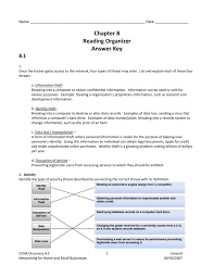 reading organizer instructor version