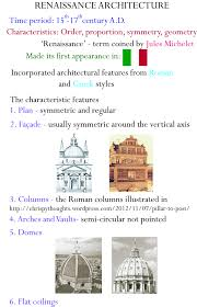 know your architectural styles u2013 renaissance chrispy thoughts
