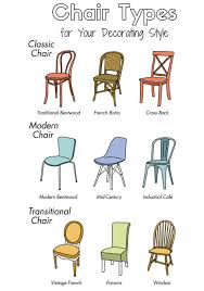 Home Decor Style Types Dining Chair Styles Names Via Chicago Appraiser S Association