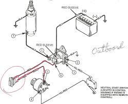 2012 chrysler 200 starter wiring diagram 2012 kia forte wiring