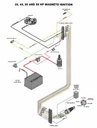 1994 bluebird bus wiring diagram wiring diagram