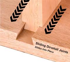 Types Of Wooden Joints Pdf by What Is A Dovetail Joint Types Of Dovetail Joinery