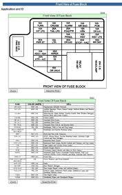 Ford Escape Fuse Box - ford focus 2001 fuse box 2001 focus fuse panel u2022 robsingh co