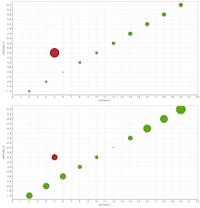a comparative evaluation of unsupervised anomaly detection
