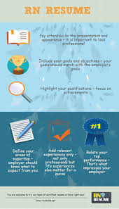 Best Resume Visual Presentation by Rn Resume Visual Ly