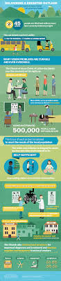 infographic lds charities vision program