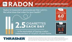 basement ventilation system cost radon testing u0026 mitigation systems in nebraska u0026 western iowa