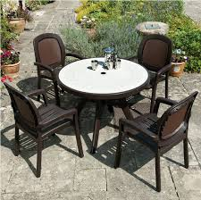 Faux Wicker Patio Sets Resin Wicker Patio Furniture Dawndalto Home Decor How To Paint