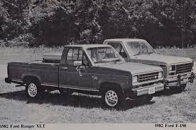 Ford Courier Engine Mods Feature Flashback 1983 Ford Ranger Motor Trend