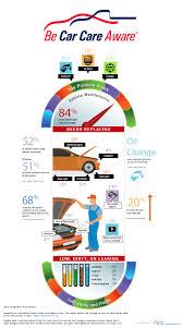 safe light repair cost general service schedule be car care aware