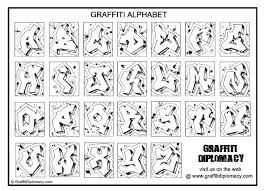 lessons on how to write graffiti learn graffiti letter structure