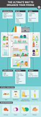 how to organize your house top 25 best organize fridge ideas on pinterest refrigerator
