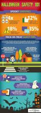 9 best halloween infographics images on pinterest halloween
