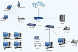 best home network design designing a home network home network design tool interior design