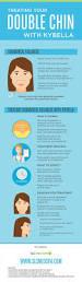 best 20 double chin surgery ideas on pinterest skin care cream