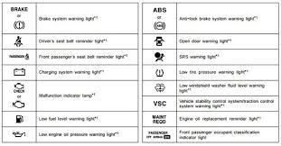 toyota corolla dashboard warning lights toyota corolla e140 e150 dash light guide
