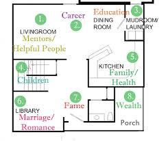 Bed Position Feng Shui Feng Shui Bedroom Home Design Ideas Murphysblackbartplayers Com