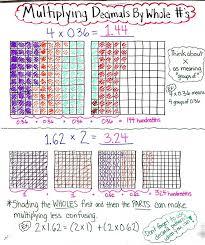 multiplying decimals best 25 multiplying decimals ideas on dividing