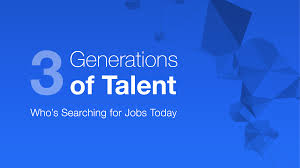 Indeed Resume Examples How 3 Dynamic Generations Search For Jobs Infographic Indeed Blog