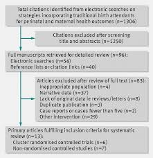 56 narrative selection the new effectiveness of strategies incorporating training and support of