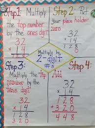we u0027re learning 2 digit x 2 digit multiplication mrs marolt u0027s