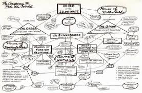 Corruption Map Q Anon U201clearn To Read The Map U201d A Cartography Of The Globally