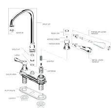moen single handle kitchen faucet parts magnificent moen single handle kitchen faucet repair diagram unique