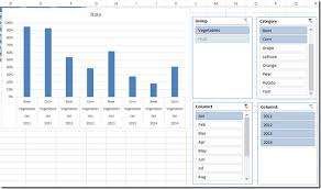 Excel Pivot Table Template Excel Dashboard Templates How To Create A Dynamic Excel Pivot