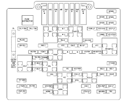 fuse box location 2003 lincoln town car wiring diagrams wiring