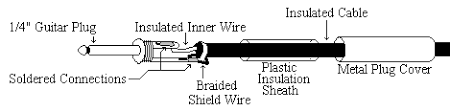 building your own cables