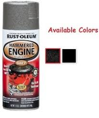 automotive spray paints manufacturer from jaipur
