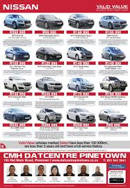 cmh nissan pinetown used car specials august 2015 cmh nissan
