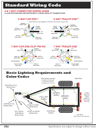 wiring diagrams 7 pin trailer plug diagram tail light bright for