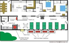 green floor plans green home design floor plans thesouvlakihouse com