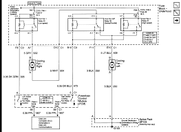 wiring diagram cooling fan 2003 rendezvous u2013 readingrat net