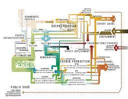 turning torso floor plan samuel csader author at urban designurban design