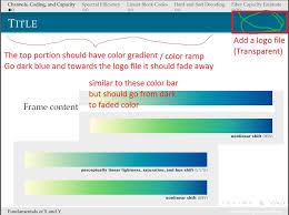 pdftex latex beamer presentation template modifications tex