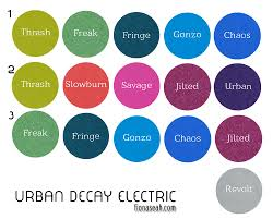 review urban decay electric palette fionaseah com