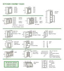 typical kitchen base cabinet depth standard base kitchen cabinet widths page 4 line 17qq