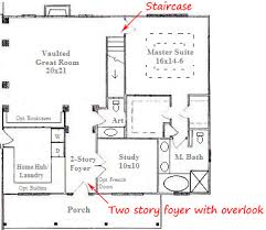 Foyer Plans Two Story Overlook Ideas And Photos Chapel Hill Nc Homes