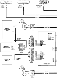1992 chevy radio wiring wiring diagrams