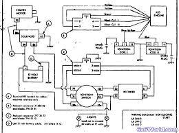 atv piston wiring diagram atv wiring diagrams instruction