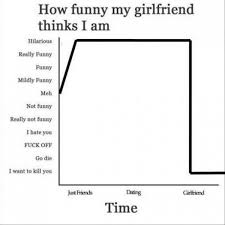 Funny Relationship Meme - relationships www meme lol com my relationship summed up lol