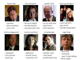 X Files Meme - the x files tag yourself know your meme